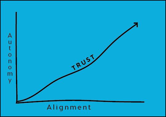 TrustGraph-01